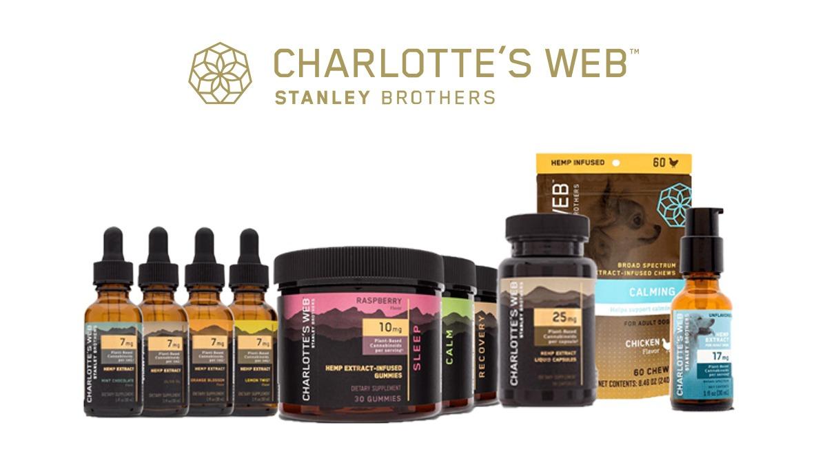 Charlottes Web CBD Products on white background